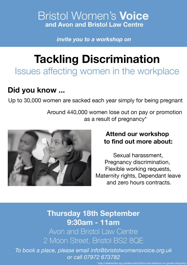 the issue of women discrimination in the workplace